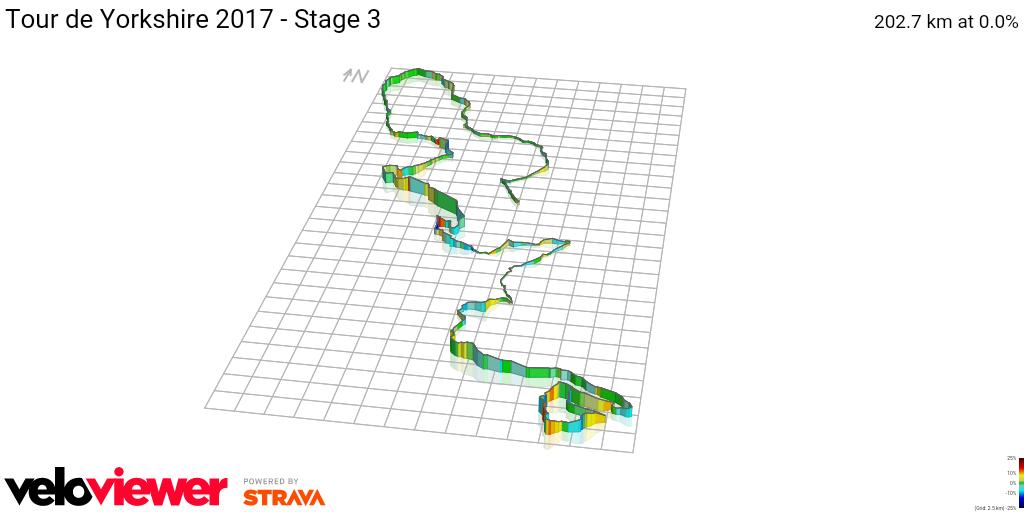 3D Elevation profile image for Tour de Yorkshire 2017 - Stage 3
