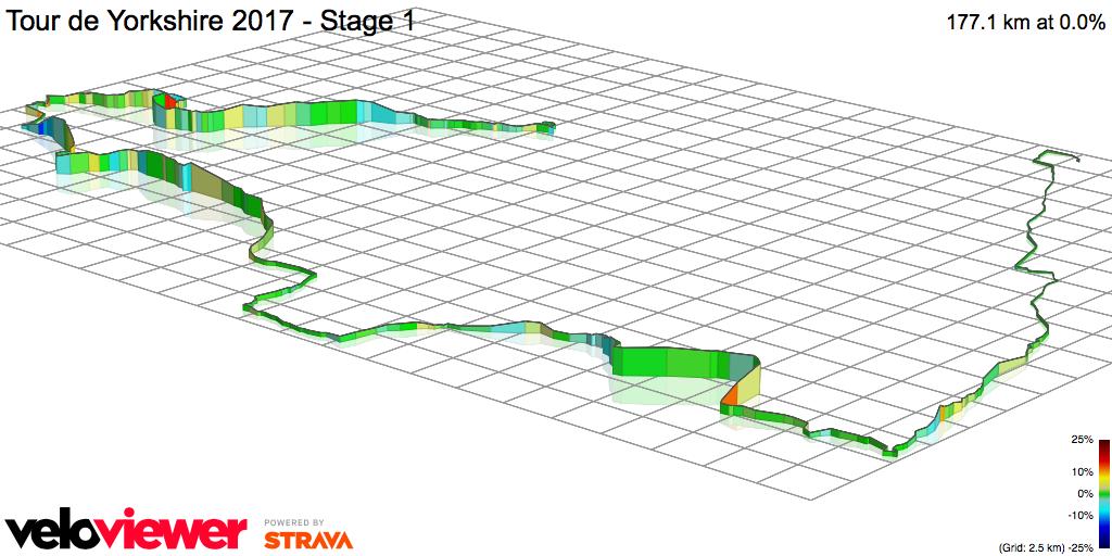 3D Elevation profile image for Tour de Yorkshire 2017 - Stage 1