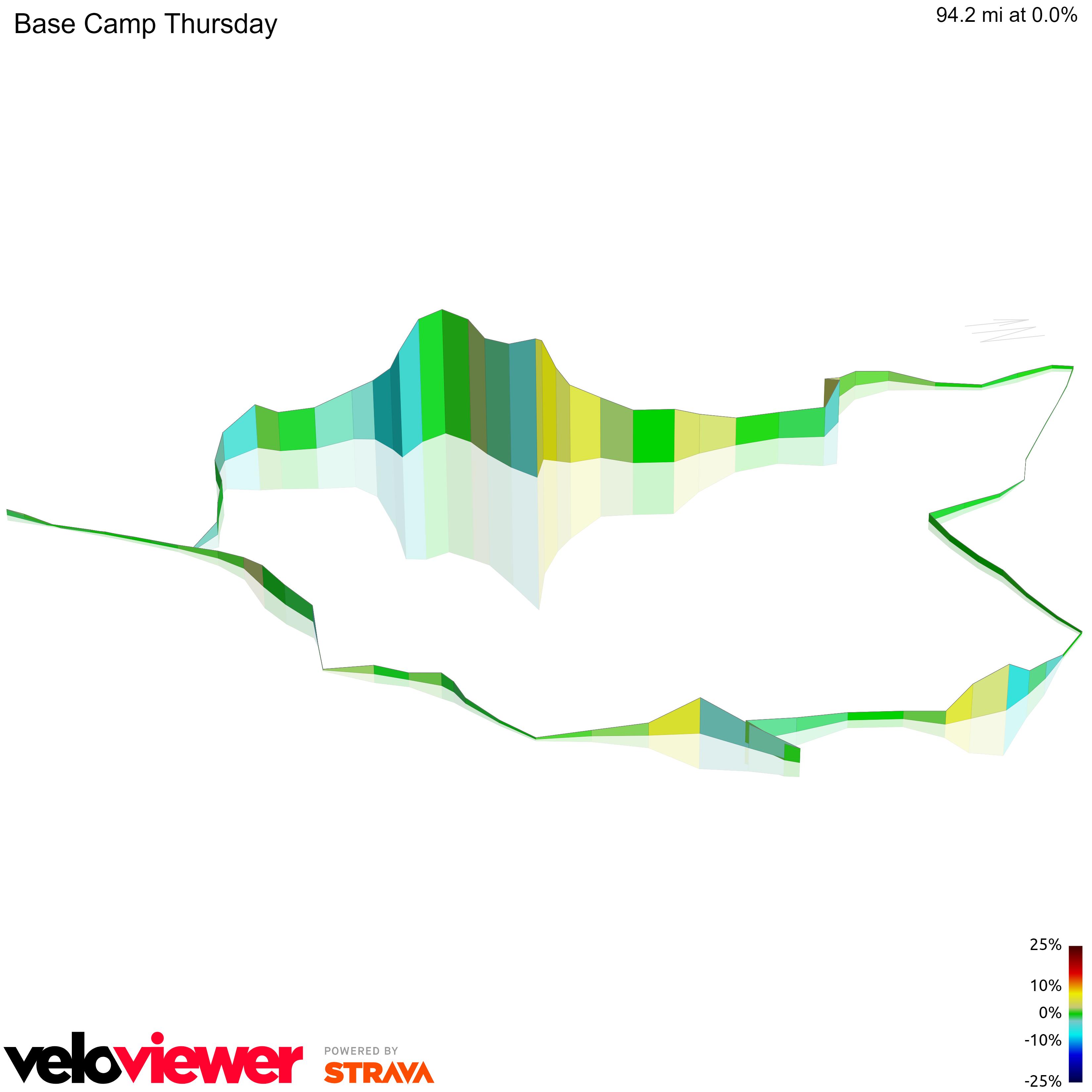 3D Elevation profile image for Base Camp Thursday