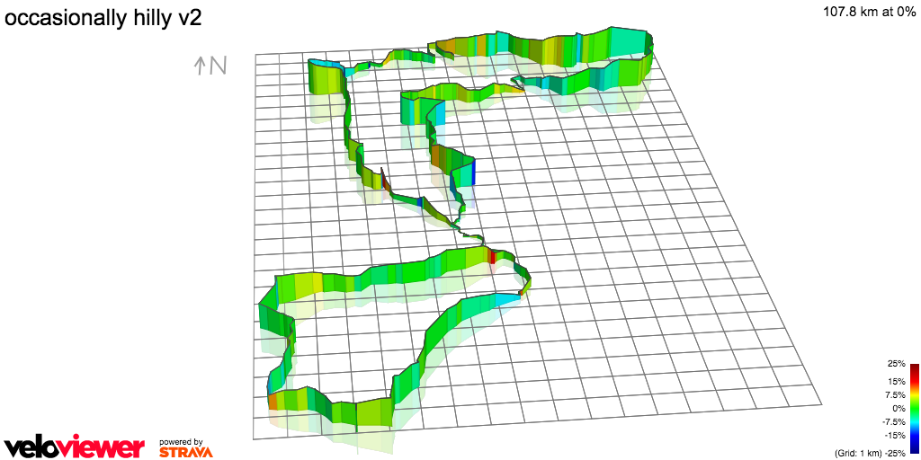 3D Elevation profile image for occasionally hilly v2