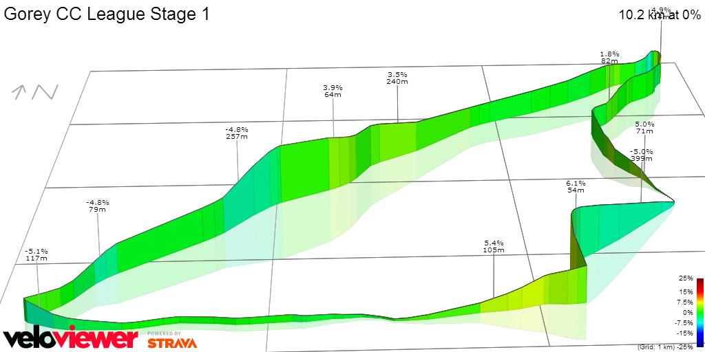 3D Elevation profile image for Gorey CC League Stage 1