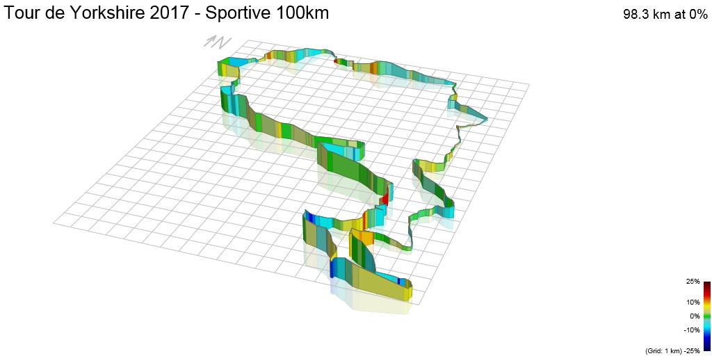 3D Elevation profile image for Tour de Yorkshire 2017 - Sportive 100km
