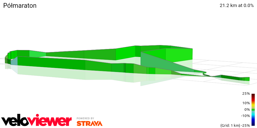 3D Elevation profile image for Półmaraton