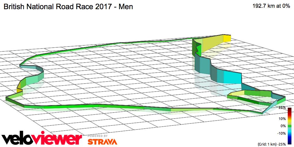3D Elevation profile image for British National Road Race 2017 - Men