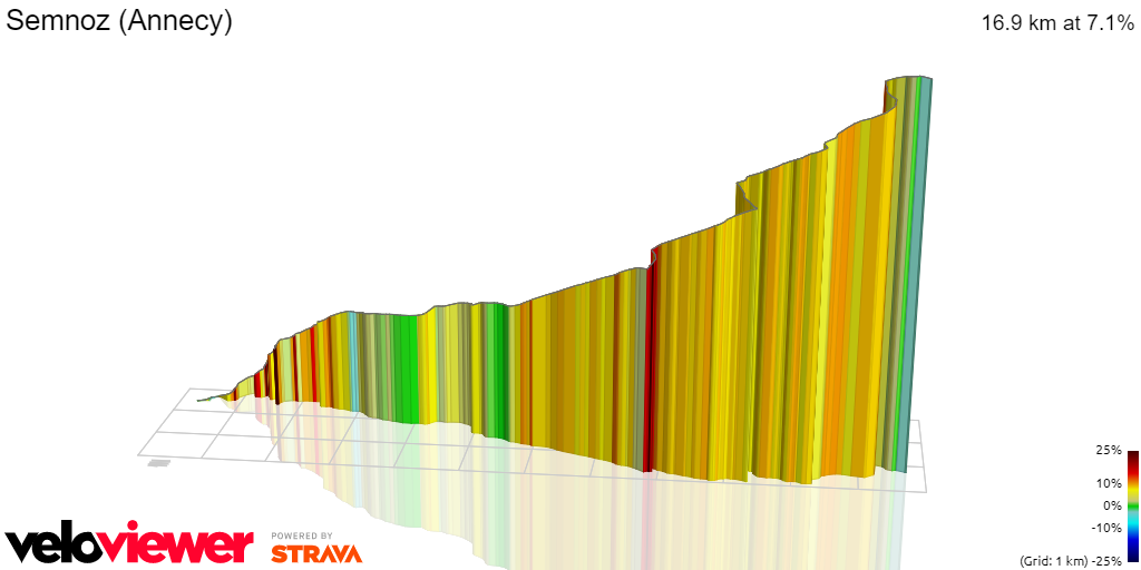 3D Elevation profile image for Semnoz (Annecy)