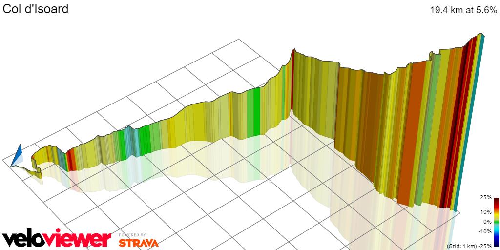 3D Elevation profile image for Col d'Isoard