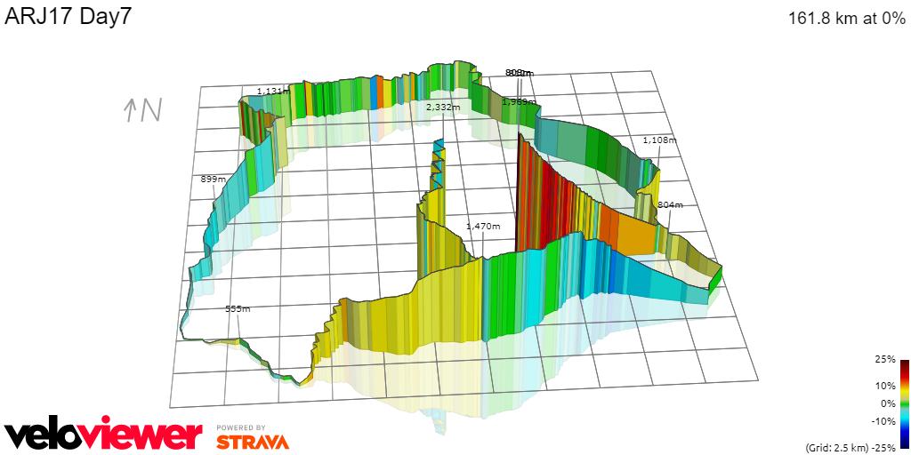 3D Elevation profile image for ARJ17 Day7