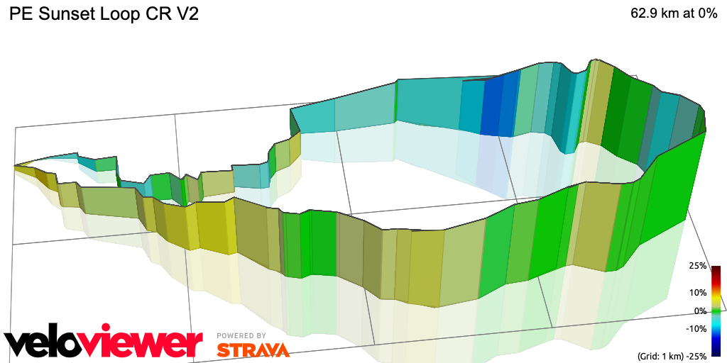 3D Elevation profile image for