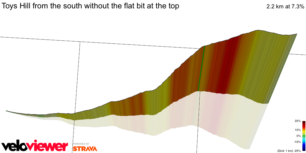 3D Elevation profile image for Toys Hill from the south without the flat bit at the top