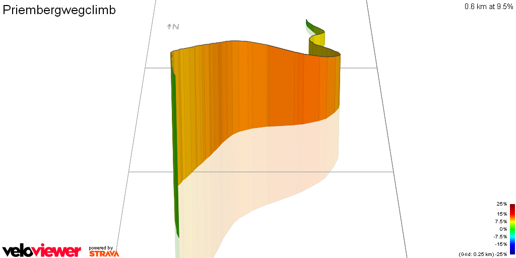 3D Elevation profile image for Priembergwegclimb