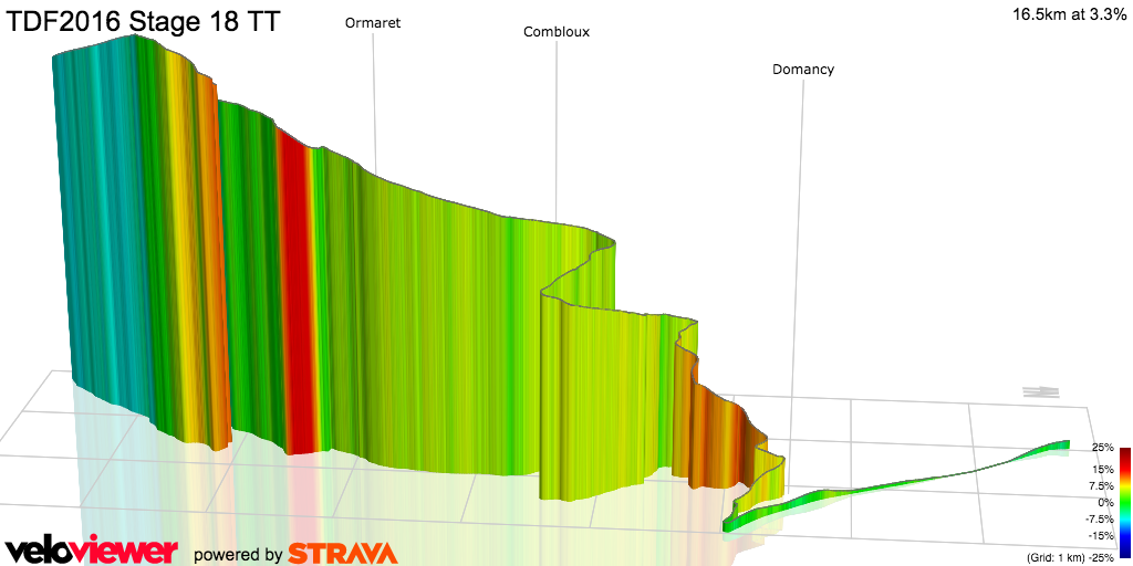 3D Elevation profile image for Stage 18 CLM Sallanches to Megeve Correct route??