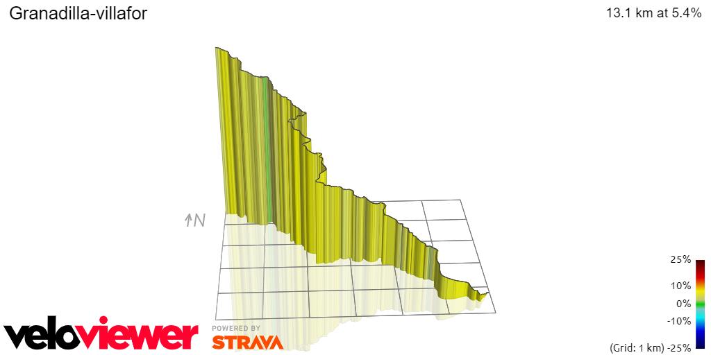3D Elevation profile image for Granadilla-villafor