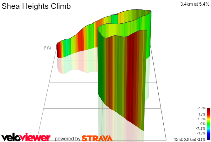 3D Elevation profile image for Shea Heights Climb