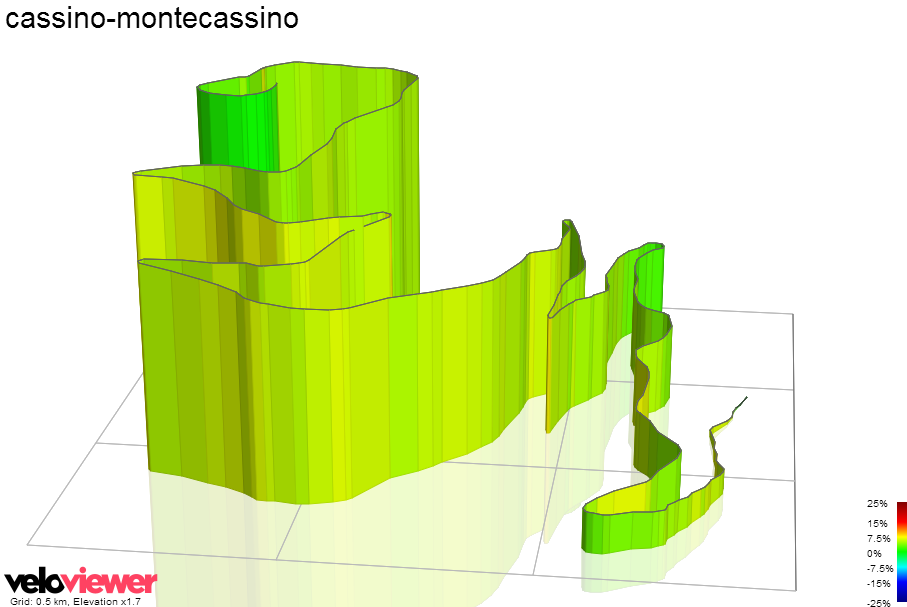 3D Elevation profile image for cassino-montecassino
