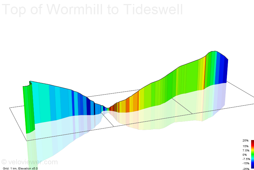 3D Elevation profile image for Top of Wormhill to Tideswell