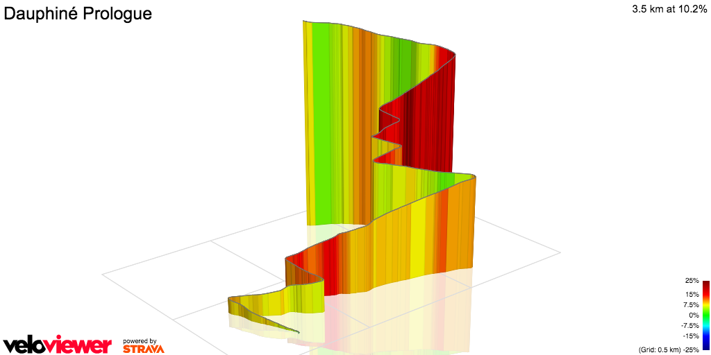 3D Elevation profile image for Dauphine Prologue