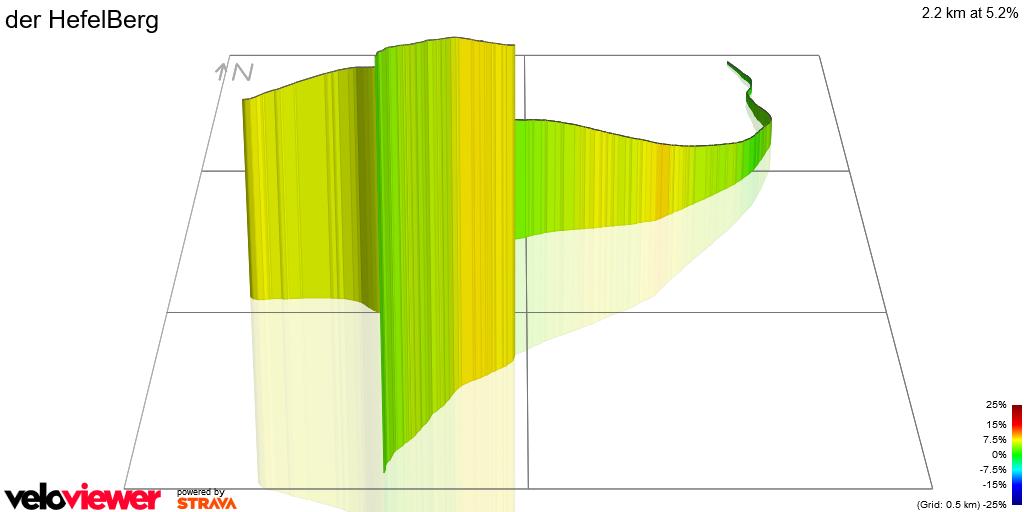 3D Elevation profile image for der HefelBerg