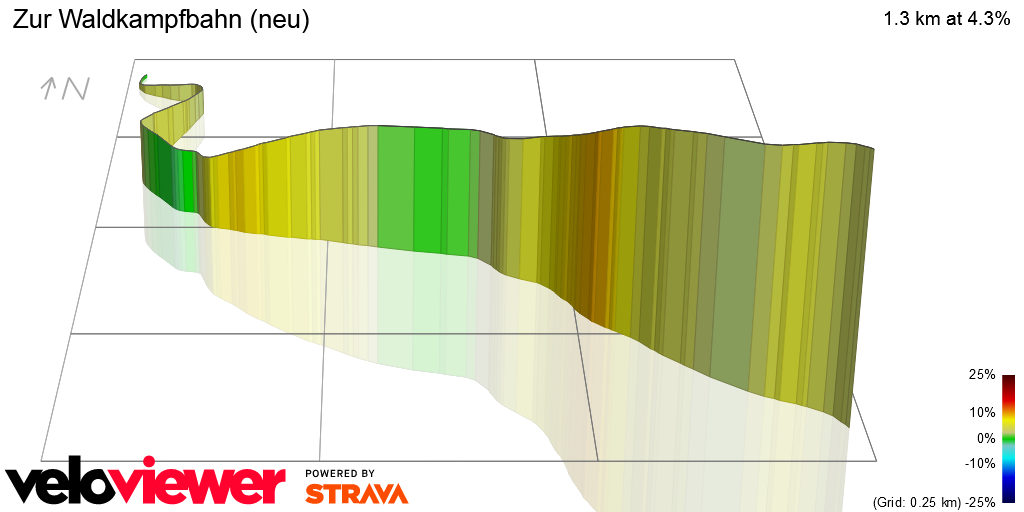 3D Elevation profile image for Zur Waldkampfbahn (neu)