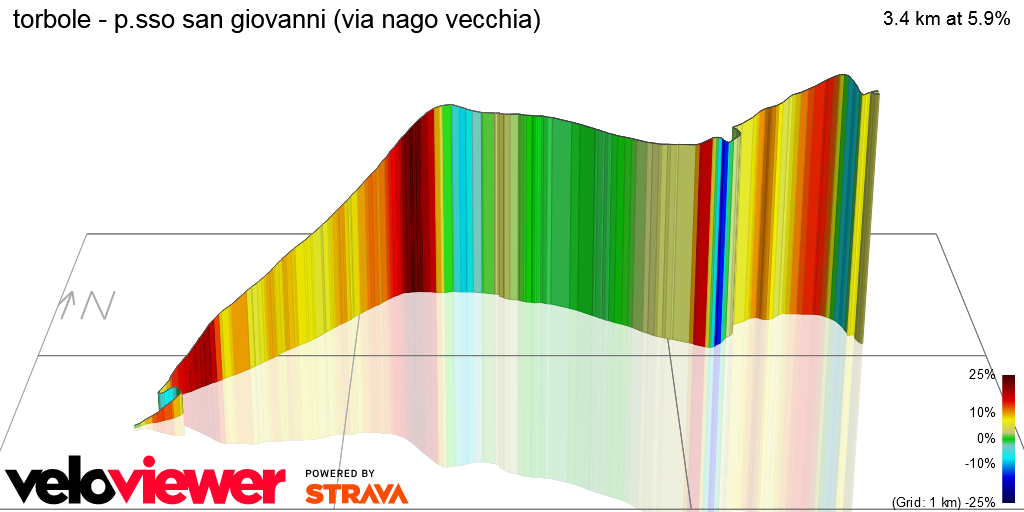 3D Elevation profile image for torbole - p.sso san giovanni (via nago vecchia)