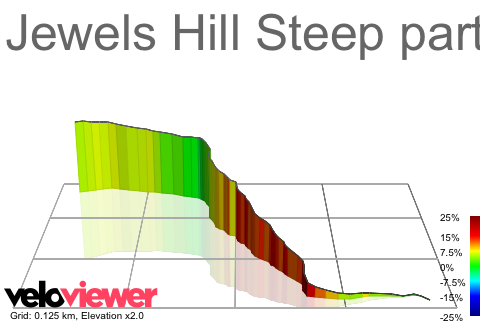 3D Elevation profile image for Jewels Hill Steep part