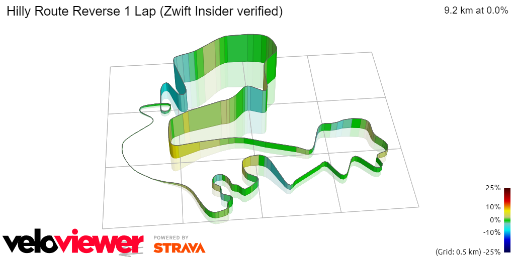3D Elevation profile image for Hilly Route Reverse (ZwiftBlog verified)