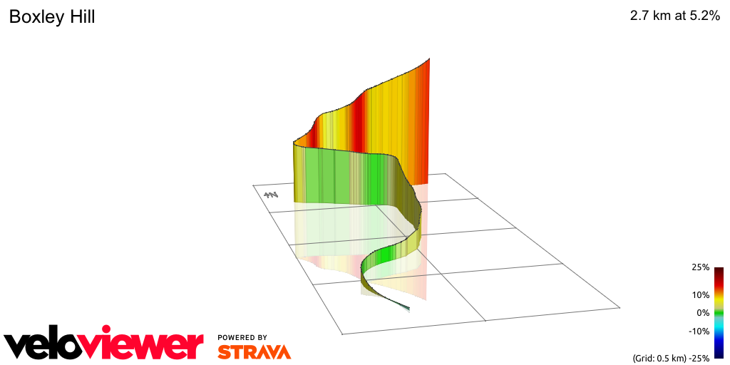 3D Elevation profile image for Boxley Hill (full length)