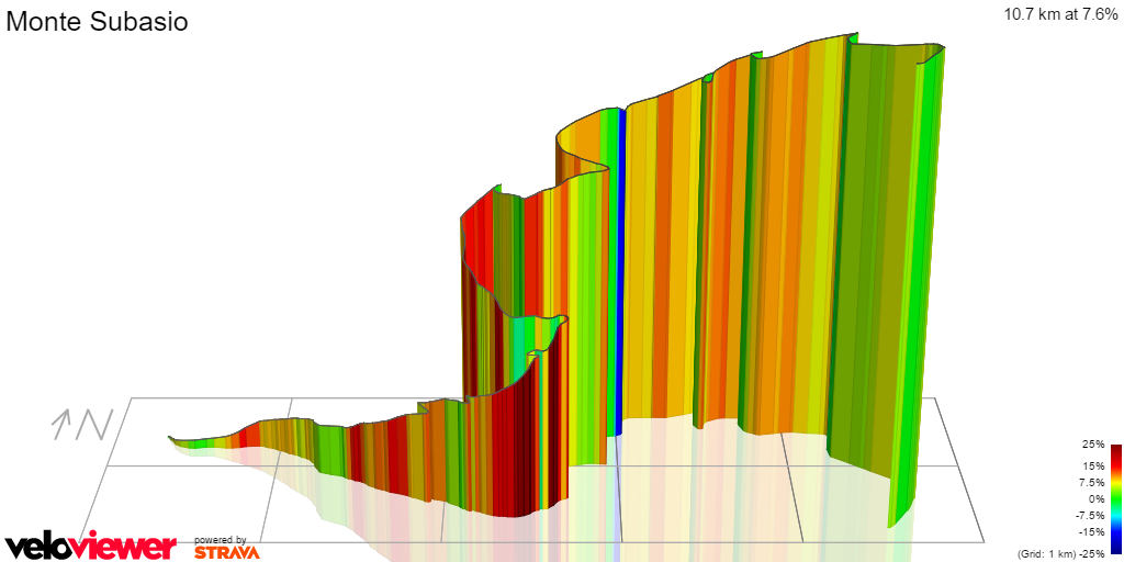 3D Elevation profile image for Monte Subasio