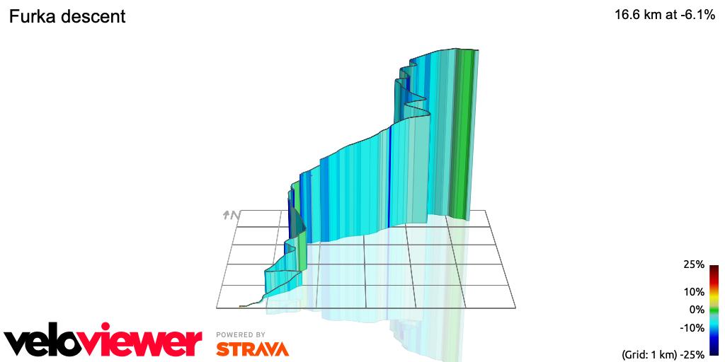 3D Elevation profile image for Furka descent