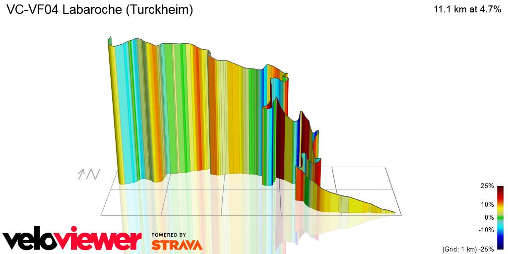 3D Elevation profile image for VC-VF04 Labaroche (Turckheim)