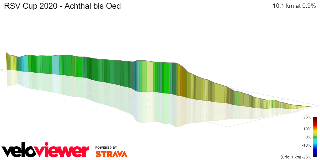 3D Elevation profile image for TT-Trainings Cup 2016 - UP HILL