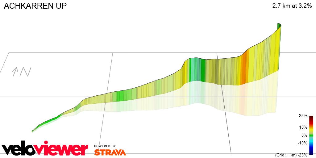 3D Elevation profile image for ACHKARREN UP