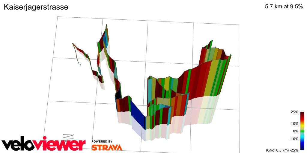 3D Elevation profile image for Kaiserjagerstrasse