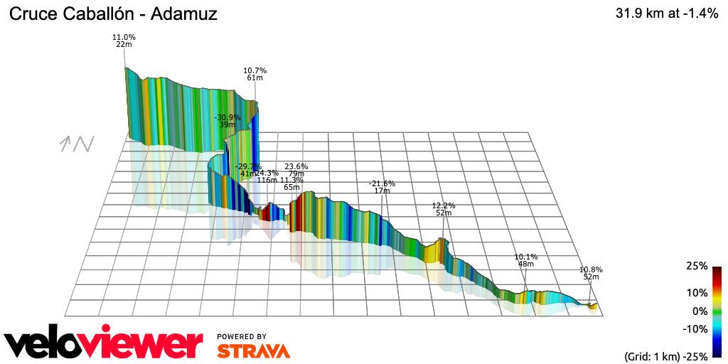 3D Elevation profile image for Cruce Caballón - Adamuz
