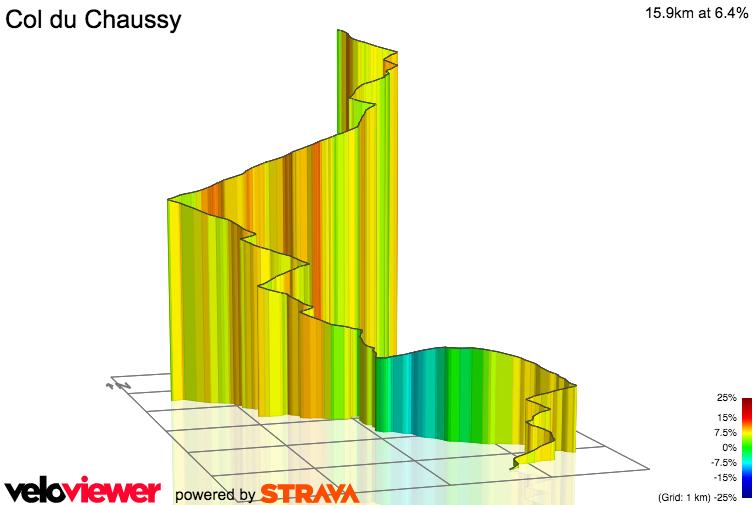3D Elevation profile image for Hermillon - Col de Chaussy
