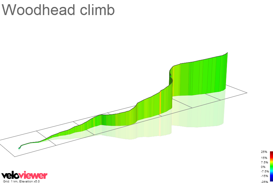 3D Elevation profile image for Woodhead climb
