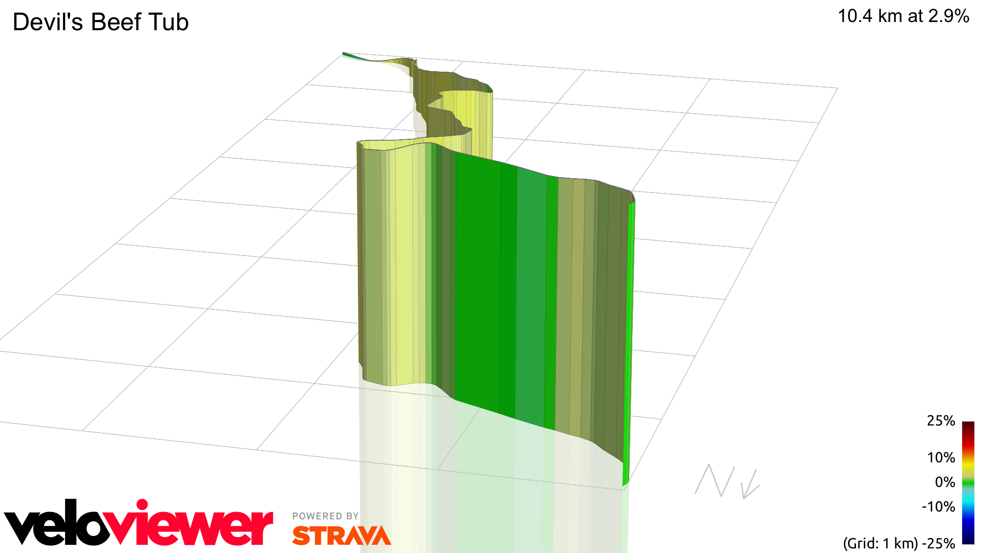 3D Elevation profile image for Devil's Beef Tub