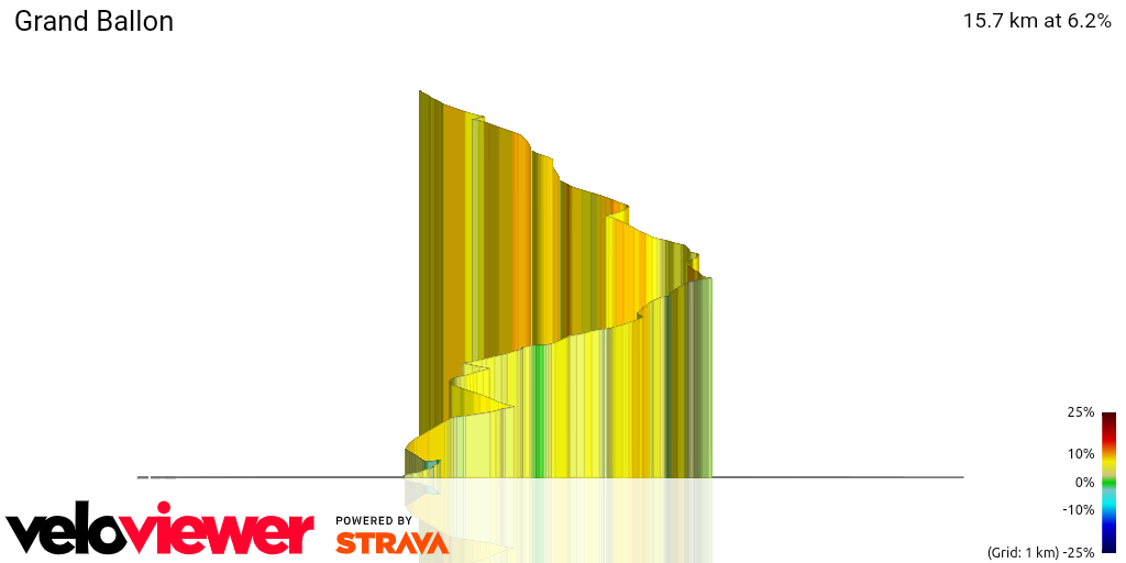 3D Elevation profile image for Grand Ballon
