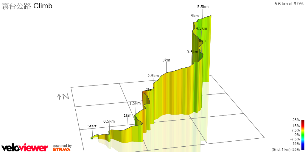 3D Elevation profile image for 霧台公路 Climb