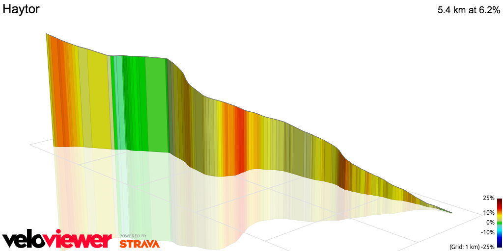 3D Elevation profile image for OFFICIAL 100Climbs No9 Haytor Vale