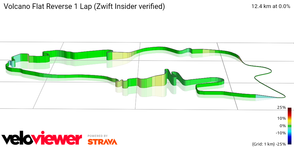 3D Elevation profile image for Volcano Flat Reverse 1 Lap (ZwiftBlog verified)