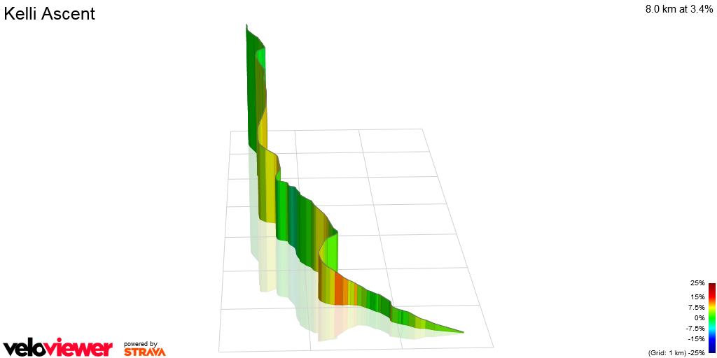 3D Elevation profile image for Kelli Ascent