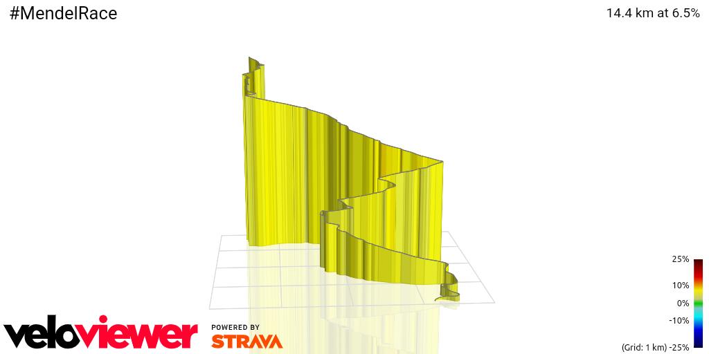 3D Elevation profile image for #MendelRace