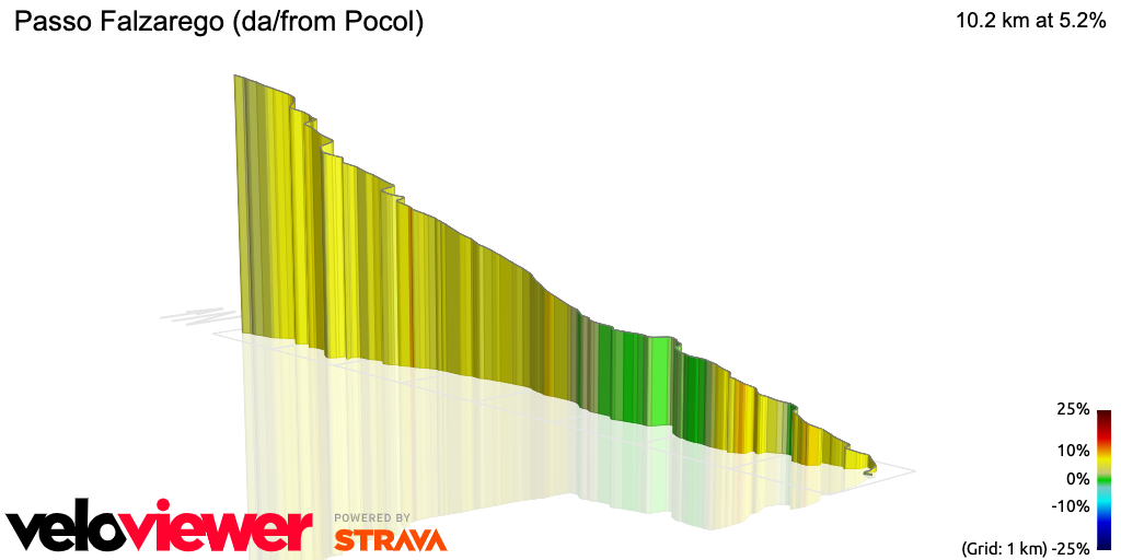 3D Elevation profile image for Passo Falzarego (da/from Pocol)
