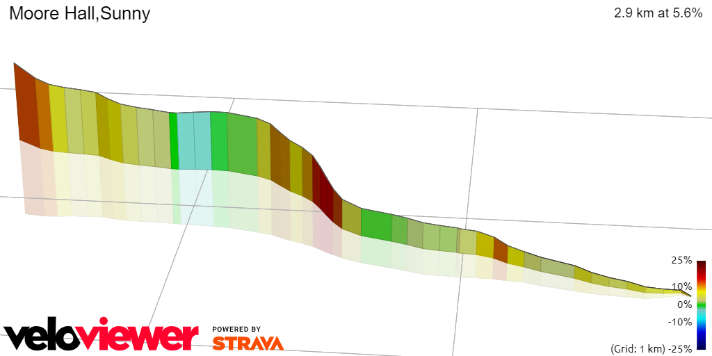3D Elevation profile image for Moore Hall,Sunny