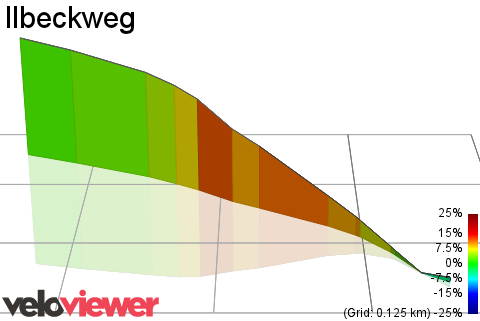 3D Elevation profile image for Ilbeckweg