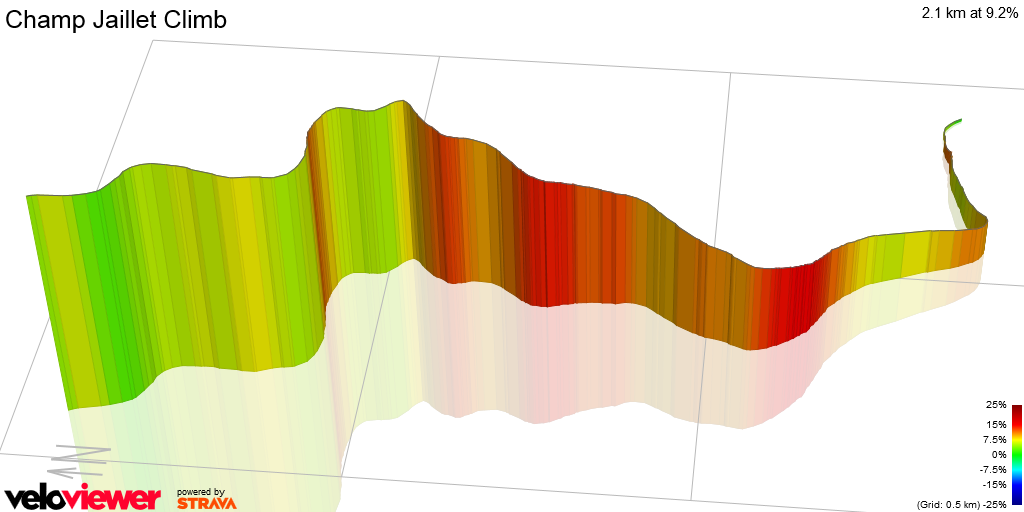 3D Elevation profile image for Champ Jaillet Climb