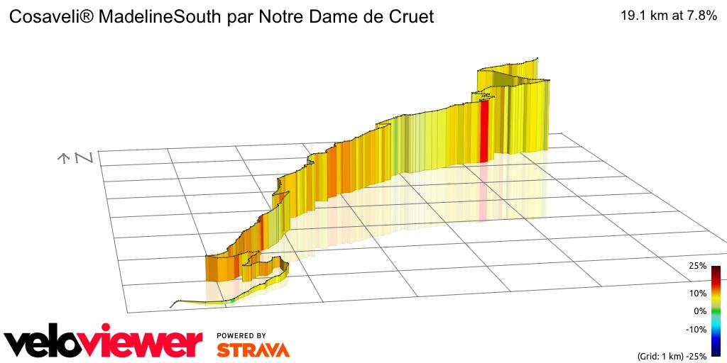 3D Elevation profile image for Cosaveli® MadelineSouth par Notre Dame de Cruet