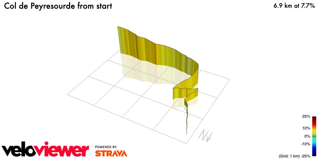 3D Elevation profile image for Col de Peyresourde from start