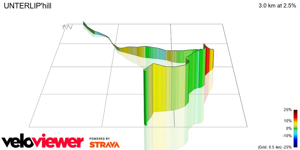 3D Elevation profile image for UNTERLIP'hill
