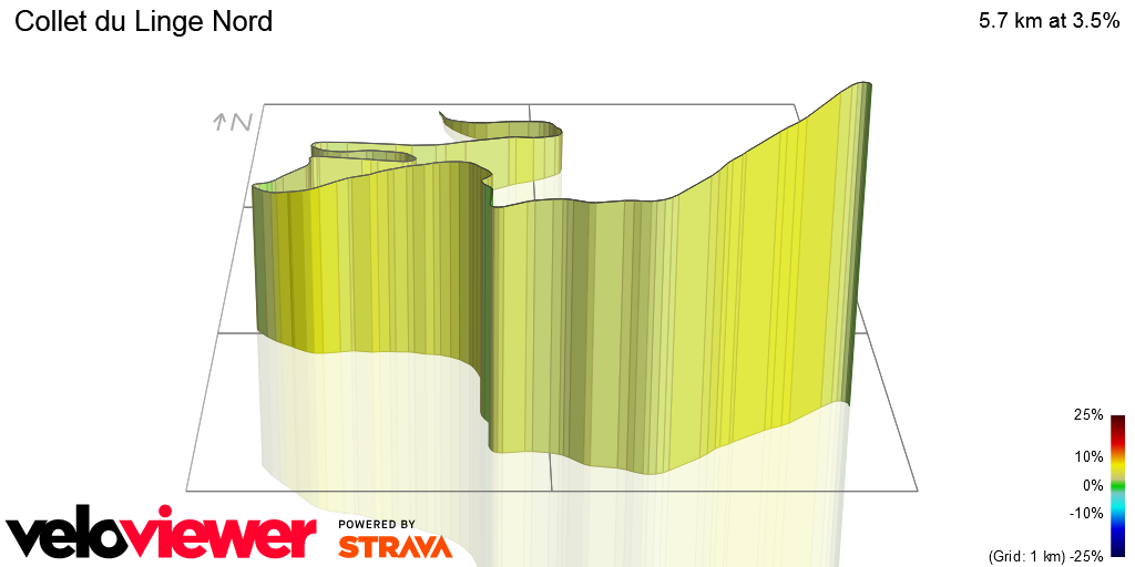 3D Elevation profile image for Collet du Linge Nord